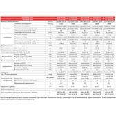 Кондиционер сплит-система Neoclima Therminator 2.0 inv.(-15C) NS/NU-12AHEIw