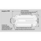 Kospel WW 140 Termo Hit бойлер косвенного нагрева