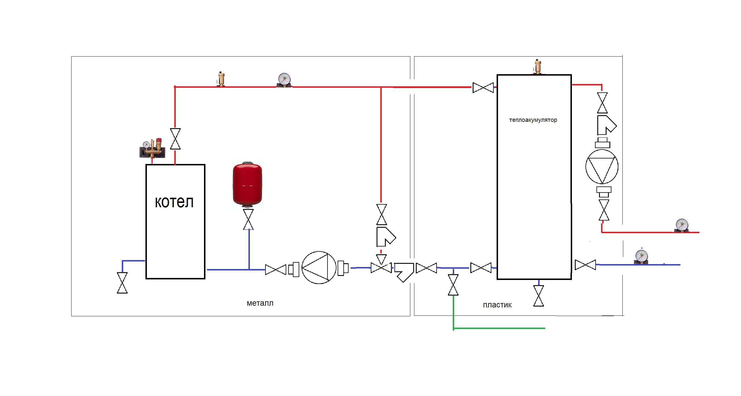Схема отопления дома площадью 100 кв. м