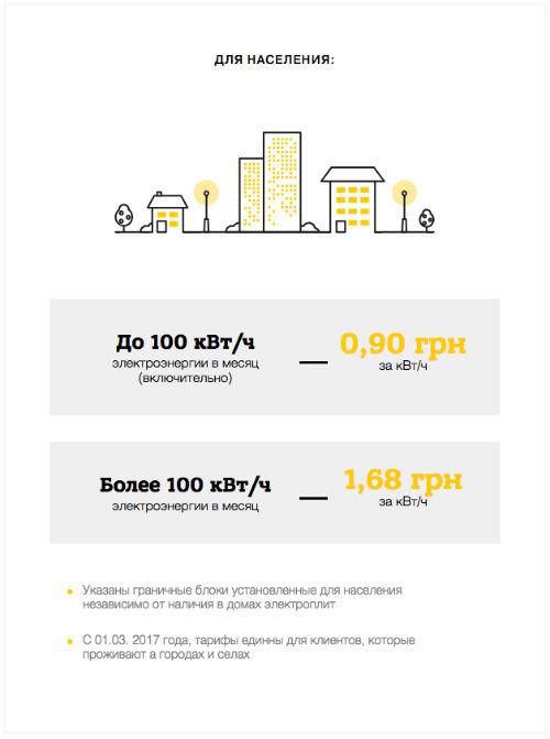 Общий стандартный тариф на электроэнергию в Украине 2018 год