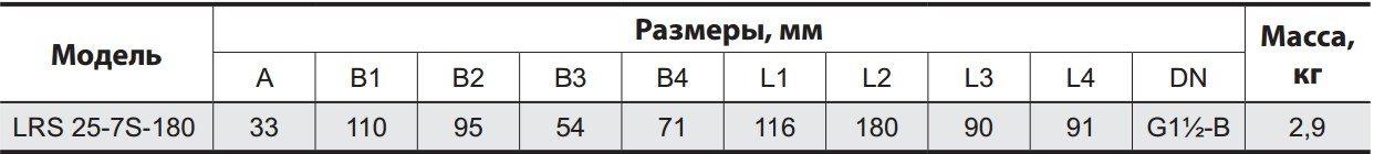 Таблица габаритных размеров циркуляционного насоса Sprut LRS 25-7S 180