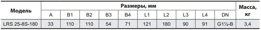 Таблица габаритных размеров циркуляционного насоса Sprut LRS 25-8S 180