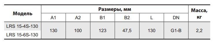 Таблица габаритных размеров циркуляционного насоса Sprut LRS 15-6S