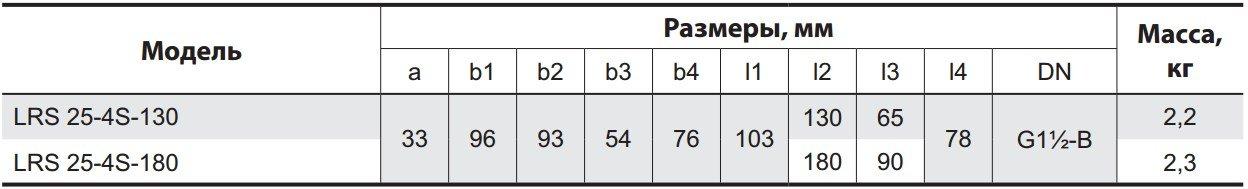 Таблица габаритных размеров циркуляционного насоса Sprut LRS 25-4S 130