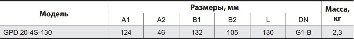 Таблица габаритов sprut 20-4s 130