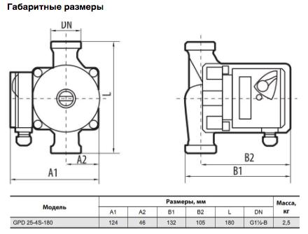 Габаритные размеры циркуляционного насоса Sprut GPD-25-4S 180