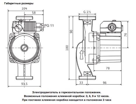 Габариты и размеры подсоединений циркуляционных насосов Wilo Star RS 25/6 180