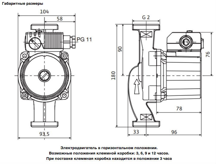 Габариты и размеры подсоединений циркуляционных насосов Wilo Star RS 30/6 180