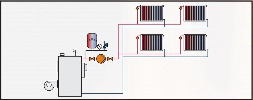 Пример обвязки котла отопления