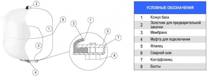 Многофункциональный бак Aquapress Aquamulti AM 8 схема рис.1