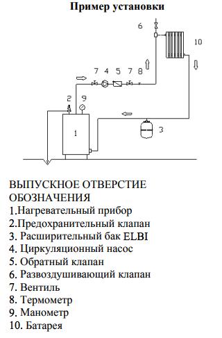 Пример установки бака при обвязке котла