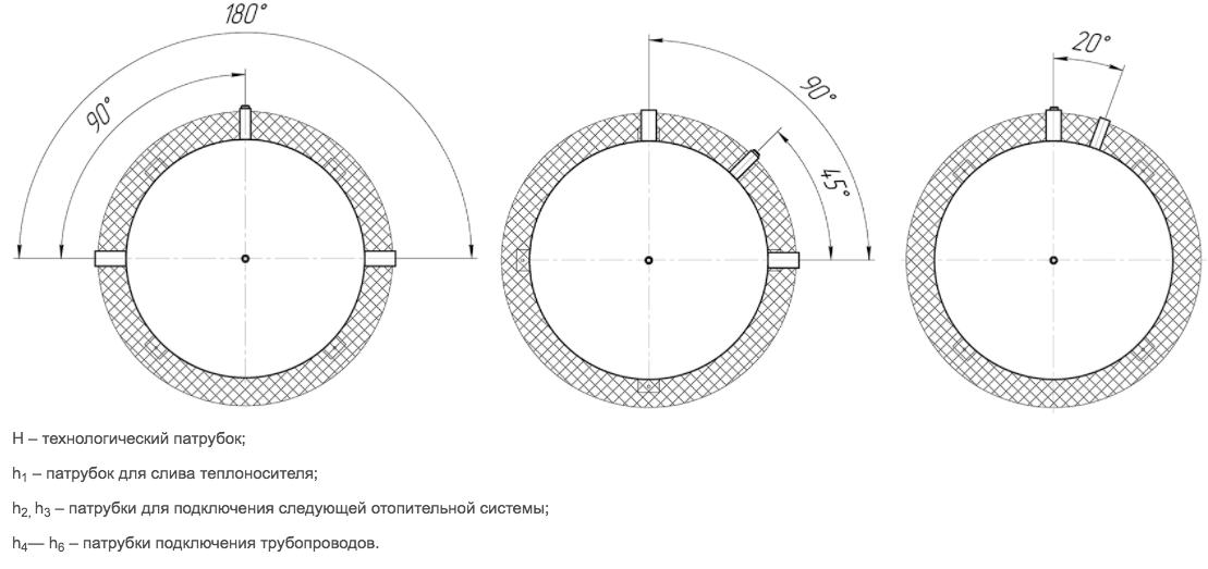 Вертикальная схема размещения патрубков теплоаккумуляторных емкостей Kronas