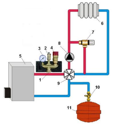 Пример монтажной схемы группы безопасности Afriso в системе с одноконтурным котлом