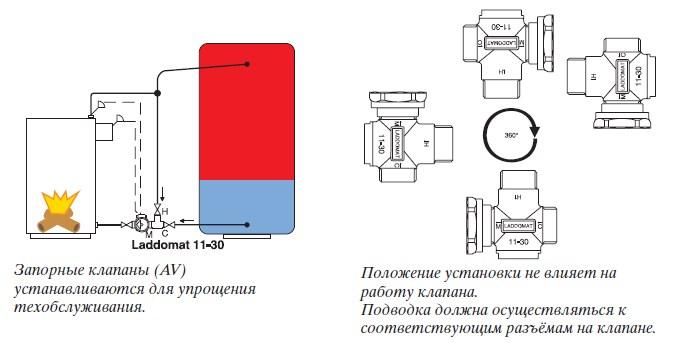 Схема установки Laddomat 11-30 в систему с аккумулирующей емкостью