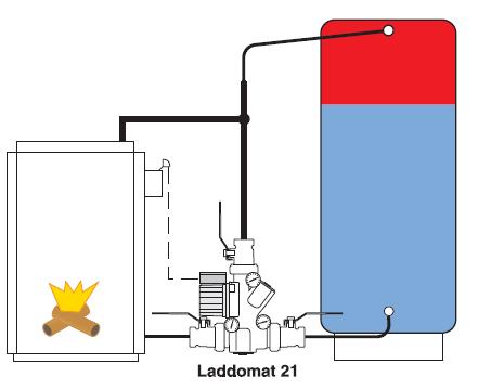 Схема подключения Laddomat к теплоаккумулирующему баку