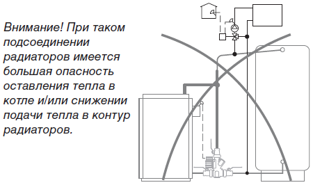 Ошибки 2 при подключении Laddomat к теплоаккумулятору