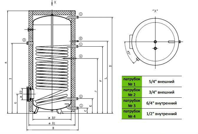 Габаритные размеры и подсоединения водонагревателей косвенного нагрева Drazice OKC 750 и 1000 NTR/BP