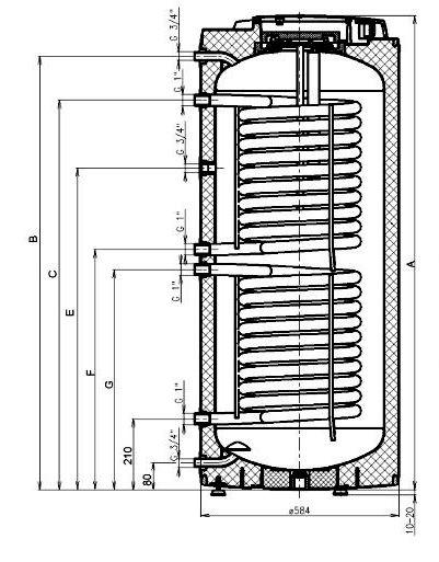 Габариты и выходы на подключения бойлера косвенного нагрева Drazice OKC NTRR