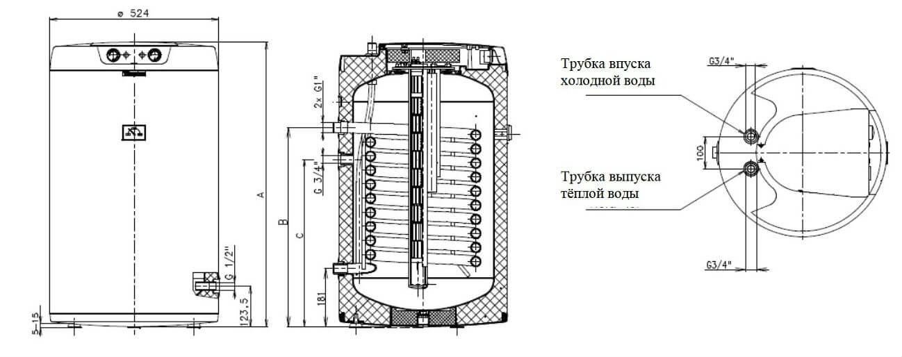 Габаритные размеры и подсоединения бойлера косвенного нагрева Drazice OKCE NTR/2,2