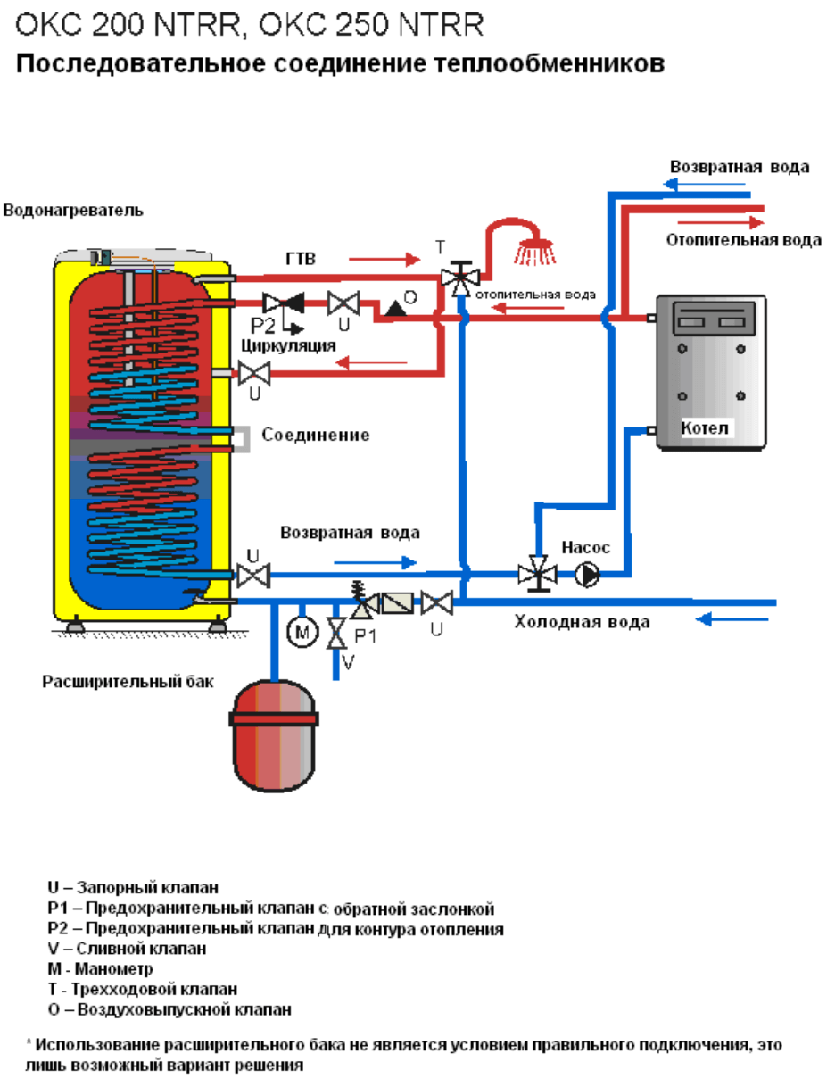 Пример последовательного соединения теплообменников бойлера косвенного нагрева OKC NTRR