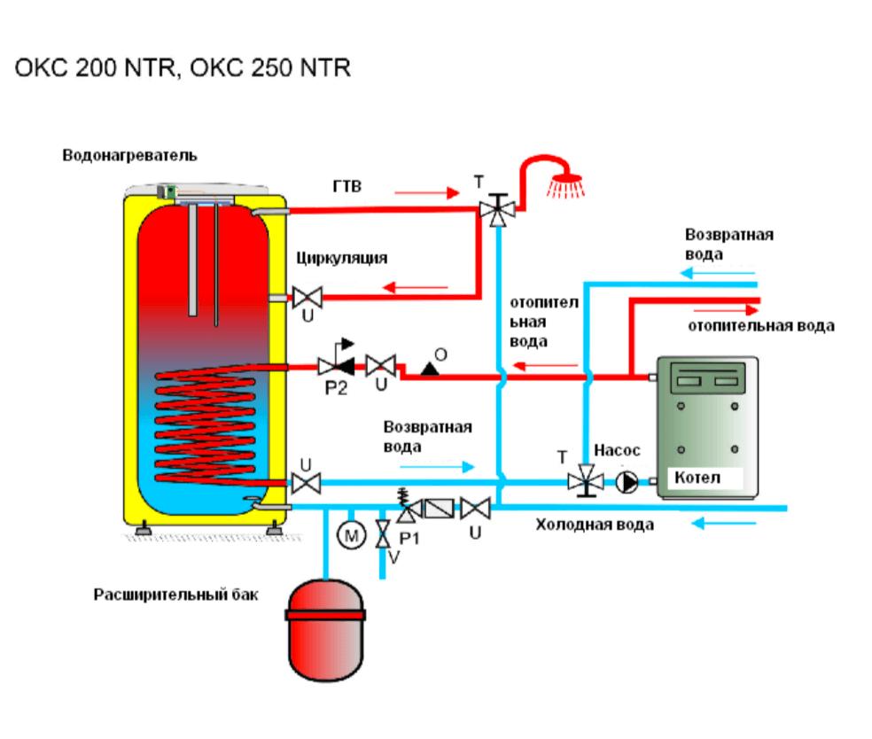 Пример схемы подключения бойлера косвенного нагрева OKC 200-250 NTR к отопительной системе и ГВС