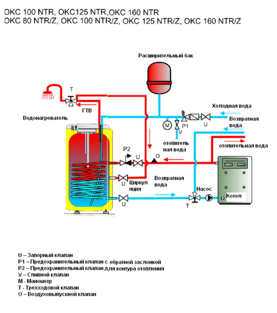 Пример схемы подключения водонагревателя  непрямого нагрева Drazice OKC 80-160 NTR/Z к системе отопления и ГВС