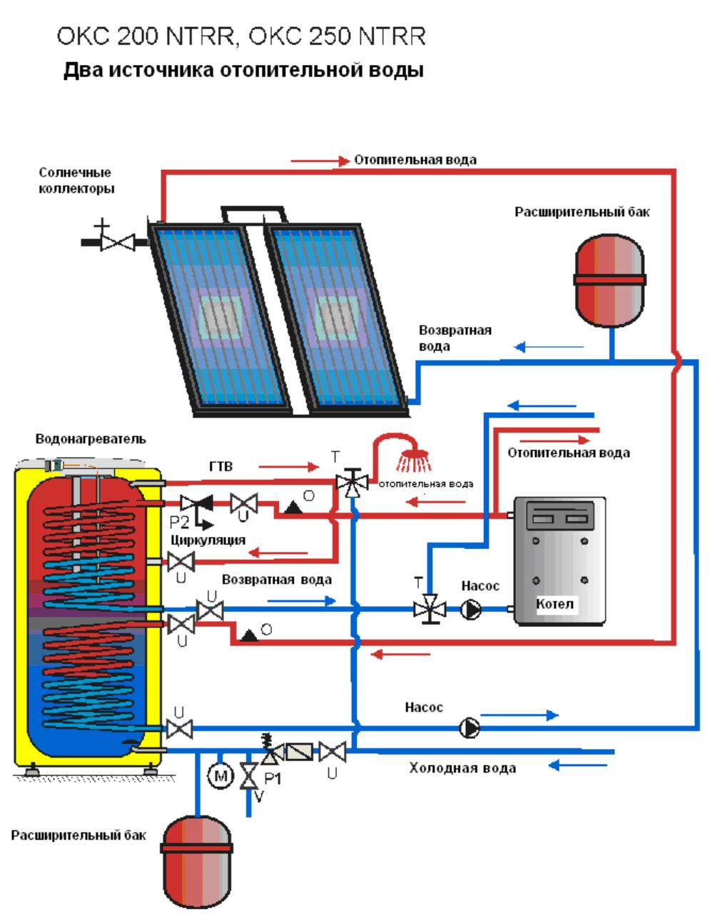 Пример подсоединения бойлера косвенного нагрева OKC NTRR с двумя разными источниками тепла