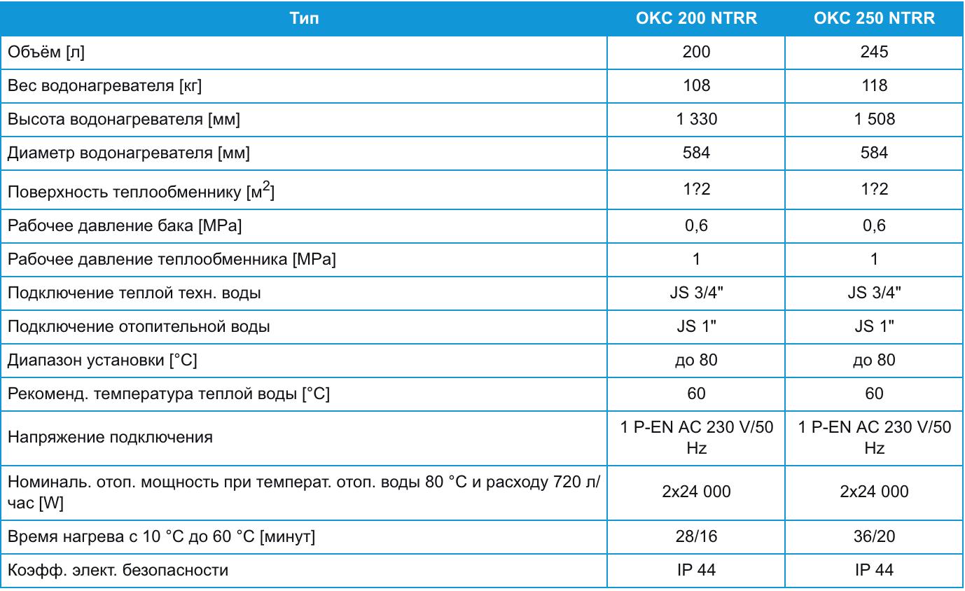 Технические и рабочие характеристики бойлеров косвенного нагрева Drazice OKC NTRR