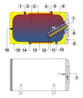 Конструкция водонагревателя комбинированного горизонтального Дражице OKCV
