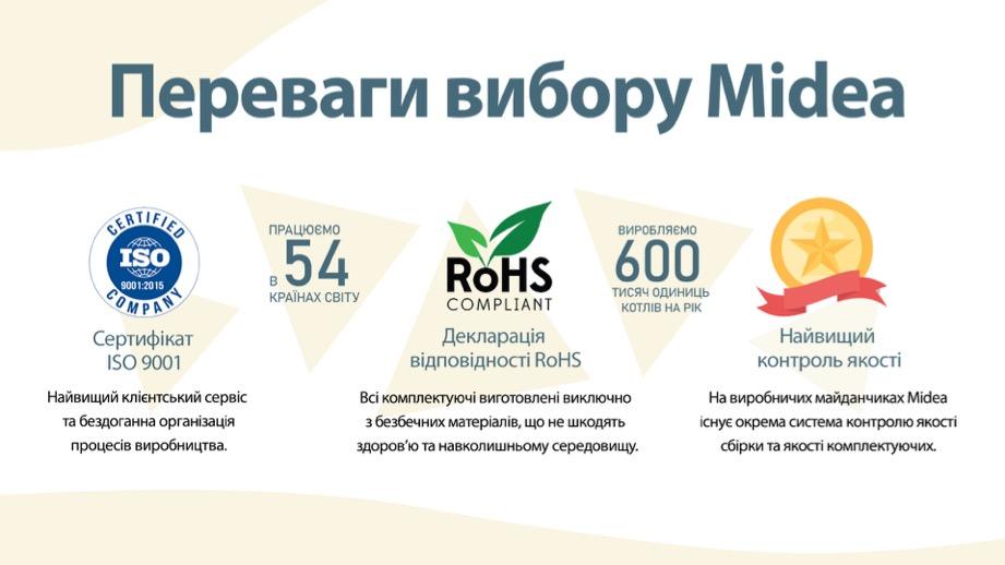Водонагреватели Midea преимущества рис.
