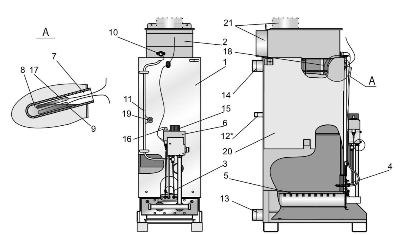 Устройство газового котла Житомир-3
