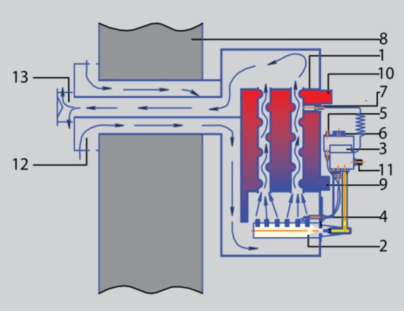 Схема работы парапетного газового котла Атон Компакт
