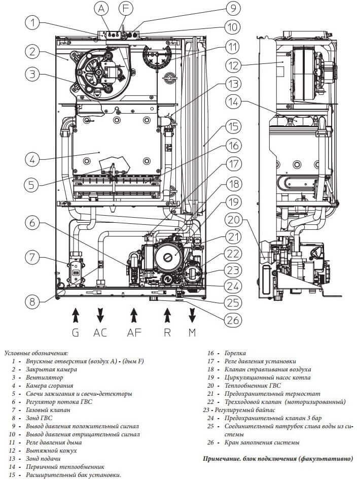 Функциональная схема газового котла Immergas Eolo Mythos 24 2 Е