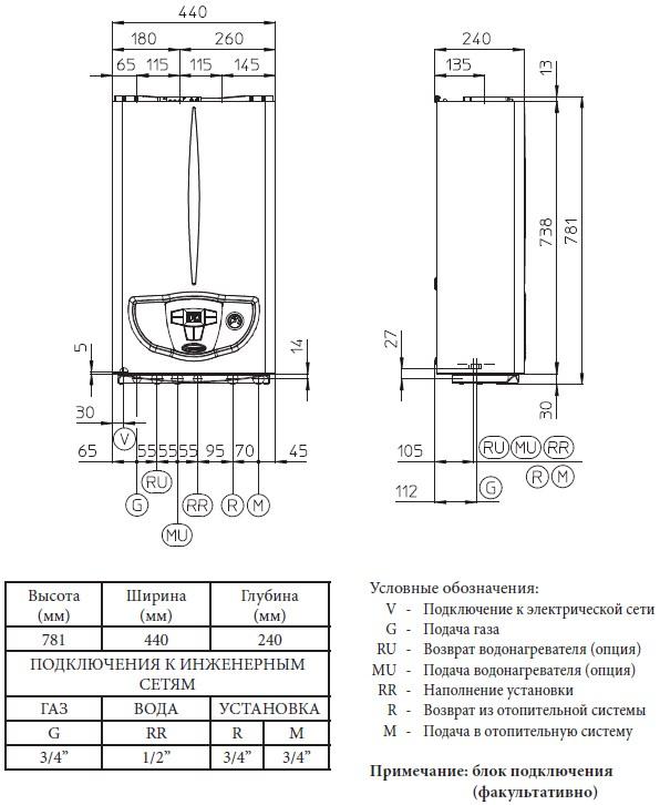 Габариты газового котла Immergas Mini Eolo 24 3 Е