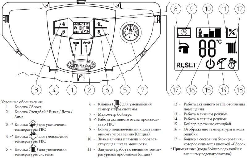 Панель управления газового котла Immergas Mini Eolo 24 3 Е