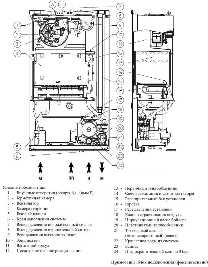 Функциональная схема газового котла Immergas Mini Eolo 24 3 Е