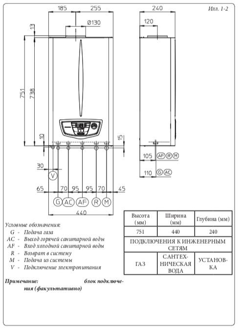 Габариты газового котла Immergas Nike Mythos 24 2 Е