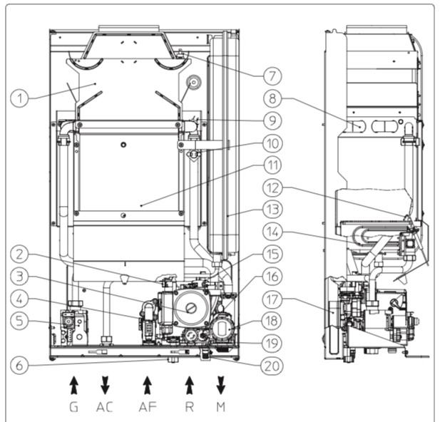 Комплектация газового котла Immergas Nike Mythos 24 2 Е