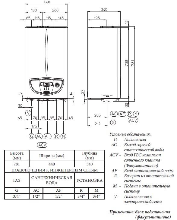 Габариты газового котла Immergas Mini Eolo 28 3 Е