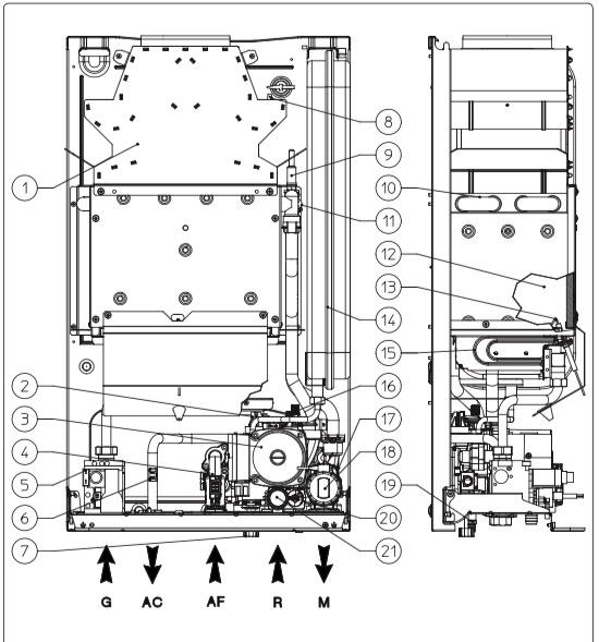 Функциональная схема газового котла Immergas Mini NIKE 24 3 Е