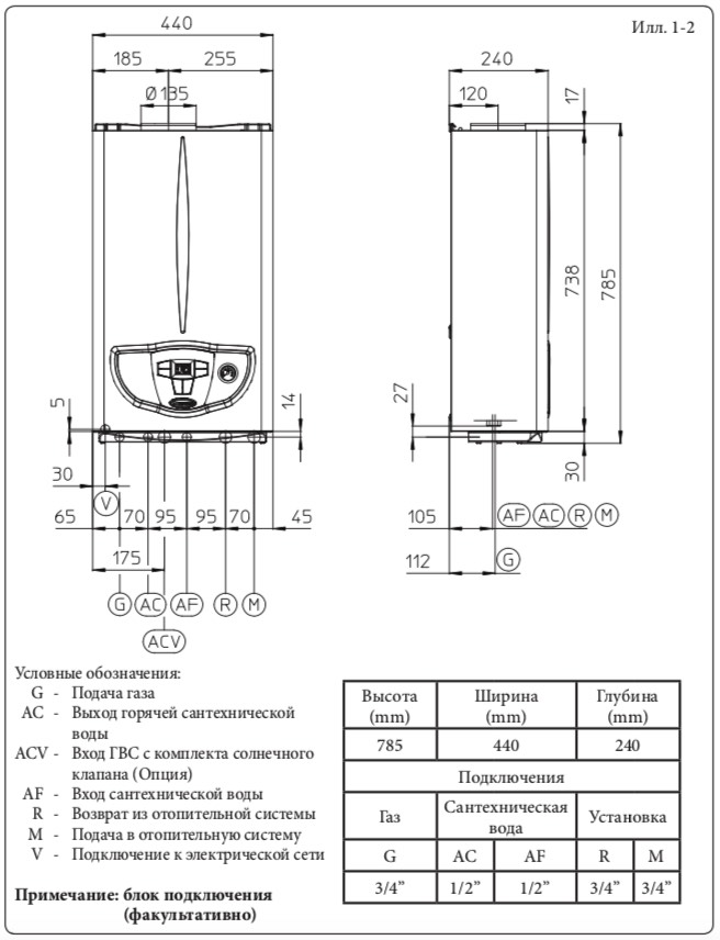 Габариты газового котла Immergas Mini Nike 24 3 Е