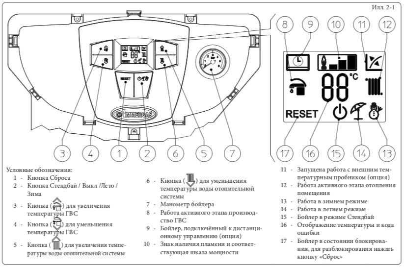 Панель управления газового котла Immergas Mini Nike 24 3 Е
