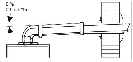 Монтаж дымохода для газового котла Protherm Lynx Condens 18/25 MKV