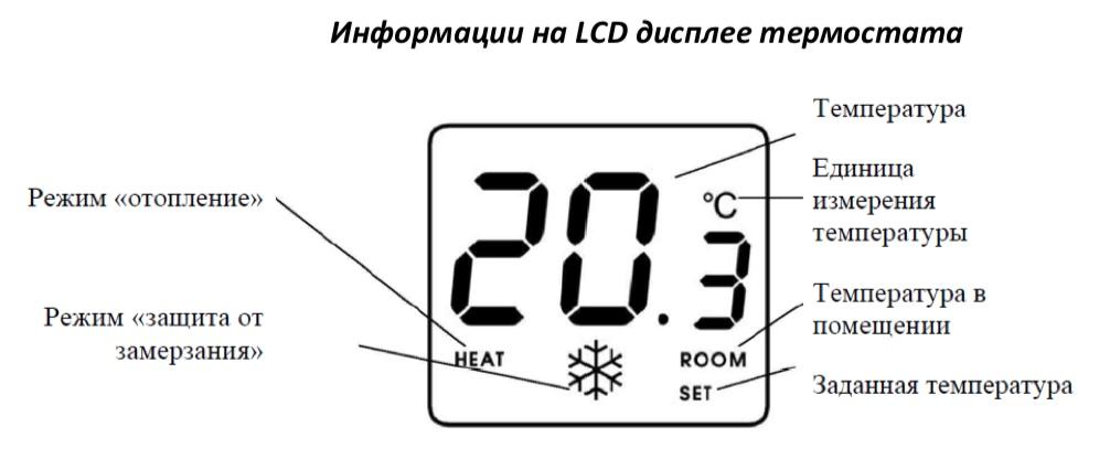 Размещение информации на LCD дисплее термостата Computherm Q3