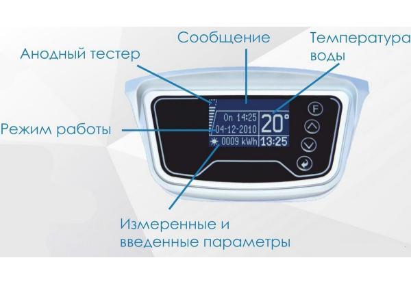 Электронная панель управления водонагревателя ELDOM Favourite Е
