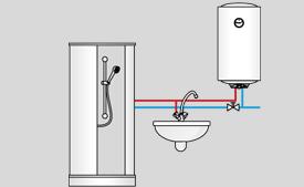 Назначение водонагревателя Kospel OSV Slim-60