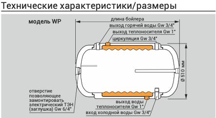 Схема комбинированного бойлера Kospel WP Termo Hit