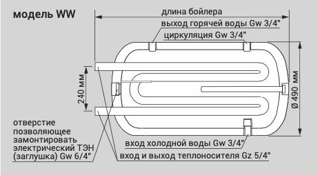 Схема комбинированного бойлера Kospel WW Termo Hit