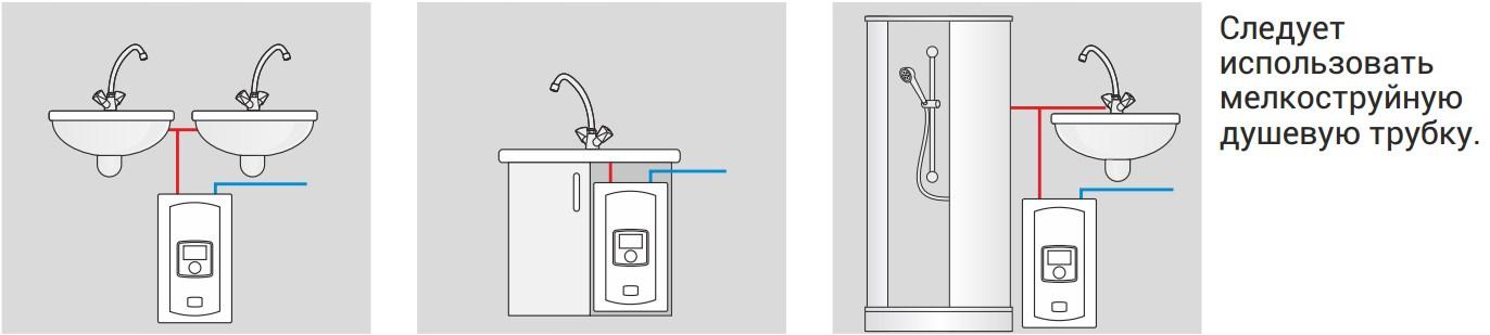 Назначение проточного водонагревателя Kospel LCD EPME-5.5/220