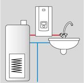 Возможность догрева предварительно нагретой воды в Kospel EPME LCD